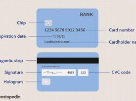 Citi Platinum Select Aadvantage World Mastercard